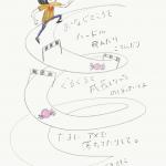 螺旋階段を登るように